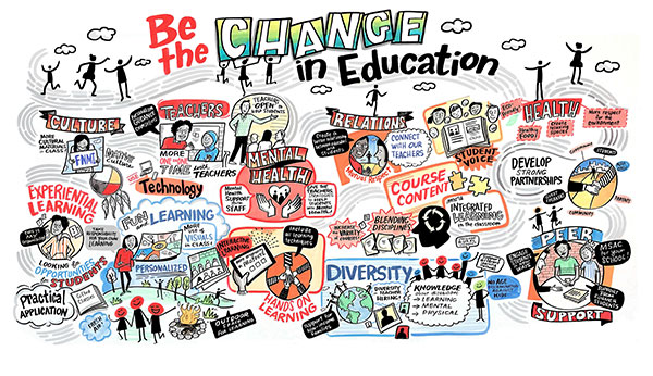Be the CHANGE in Education